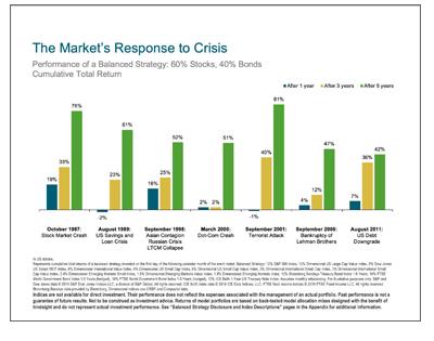 market_declines_and_volatility_tn
