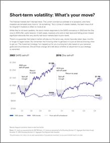 short_term_volatility_tn